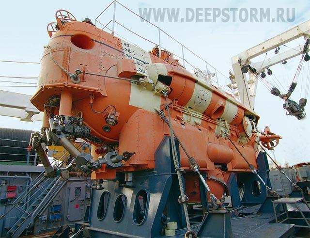 безопасность на подводной лодке