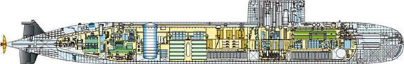 генераторы подводных лодок