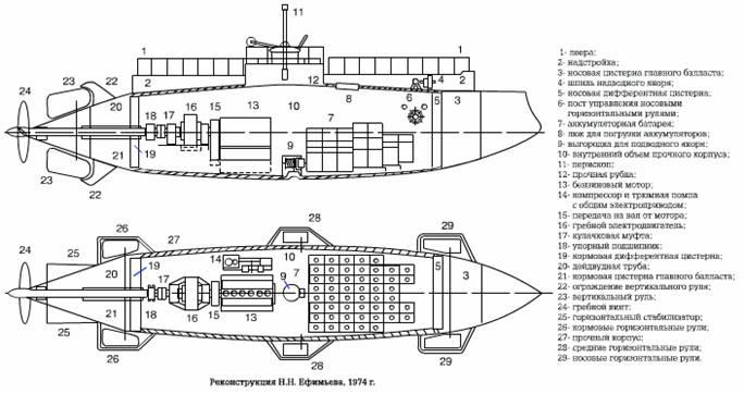 чертеж лодки дельфина
